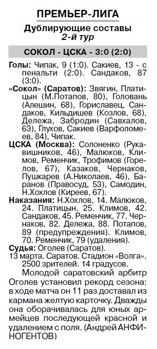 Сокол (Саратов) - ЦСКА (Москва) 0:1