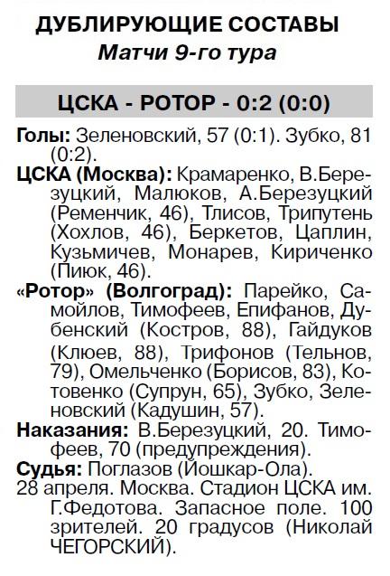 ЦСКА (Москва) - Ротор (Волгоград) 2:0