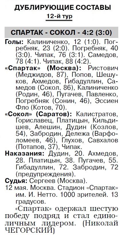 Спартак (Москва) - Сокол (Саратов) 2:1