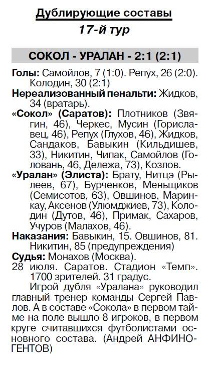 Сокол (Саратов) - Уралан (Элиста) 2:0