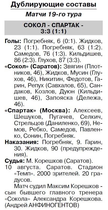 Сокол (Саратов) - Спартак (Москва) 2:2
