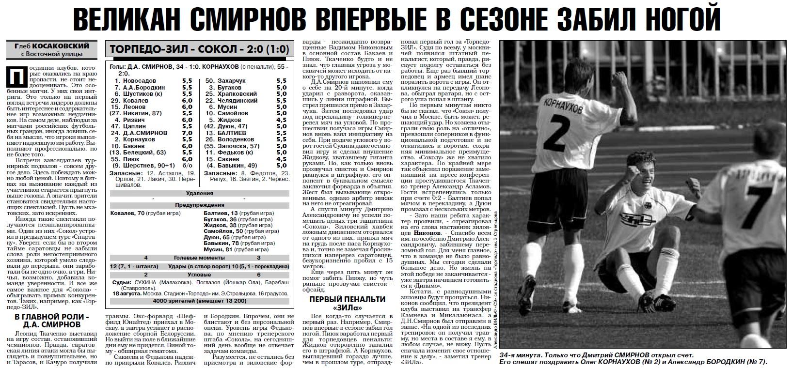 Торпедо-ЗИЛ (Москва) - Сокол (Саратов) 2:0. Нажмите, чтобы посмотреть истинный размер рисунка