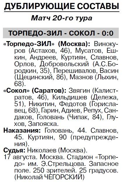 Торпедо-ЗИЛ (Москва) - Сокол (Саратов) 2:0