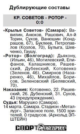 Крылья Советов (Самара) - Ротор (Волгоград) 3:0
