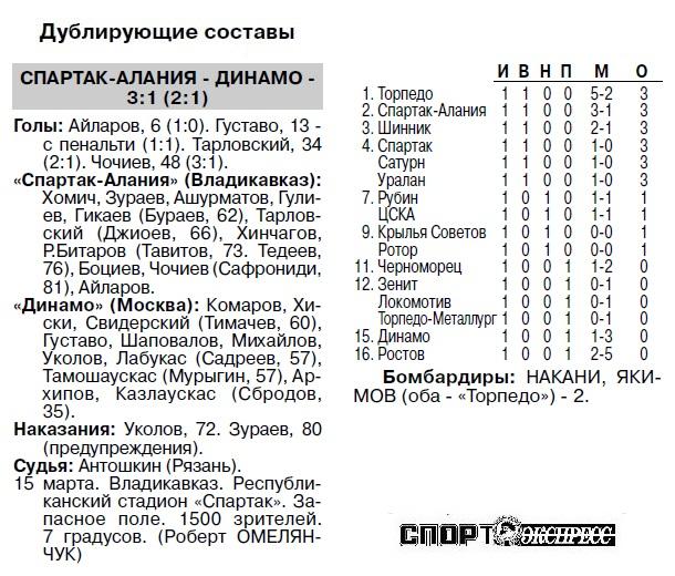 Спартак-Алания (Владикавказ) - Динамо (Москва) 0:1