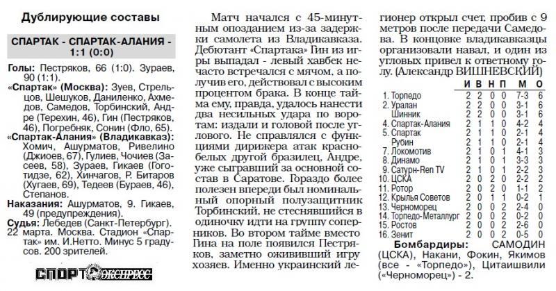 Спартак (Москва) - Спартак-Алания (Владикавказ) 1:2. Нажмите, чтобы посмотреть истинный размер рисунка