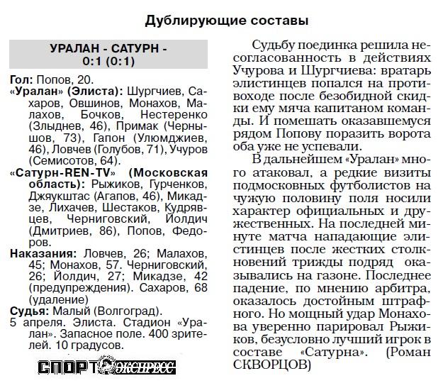Уралан (Элиста) - Сатурн-Ren TV (Раменское) 0:0