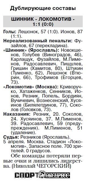 Шинник (Ярославль) - Локомотив (Москва) 1:1