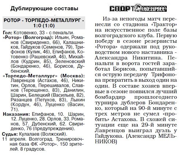 Ротор (Волгоград) - Торпедо-Металлург (Москва) 2:2