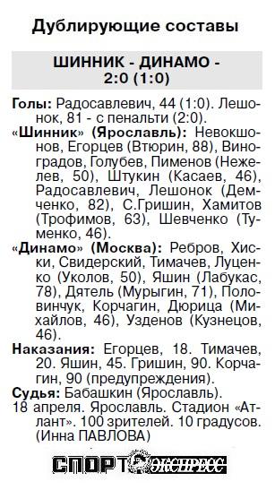Шинник (Ярославль) - Динамо (Москва) 0:0