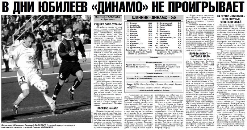 Шинник (Ярославль) - Динамо (Москва) 0:0. Нажмите, чтобы посмотреть истинный размер рисунка