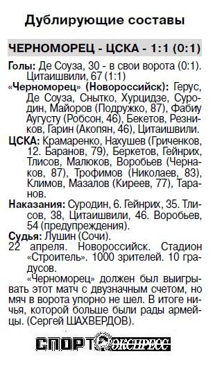 Черноморец (Новороссийск) - ЦСКА (Москва) 0:1