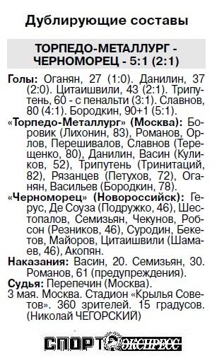 Торпедо-Металлург (Москва) - Черноморец (Новороссийск) 0:0