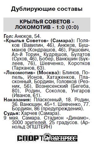 Крылья Советов (Самара) - Локомотив (Москва) 3:0