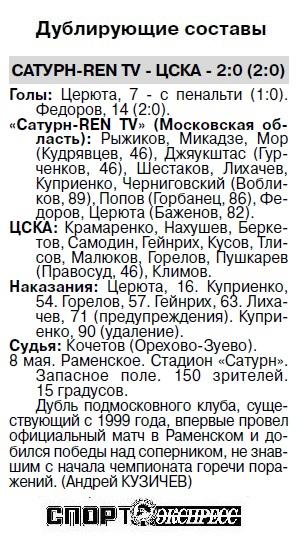 Сатурн-Ren TV (Раменское) - ЦСКА (Москва) 2:2