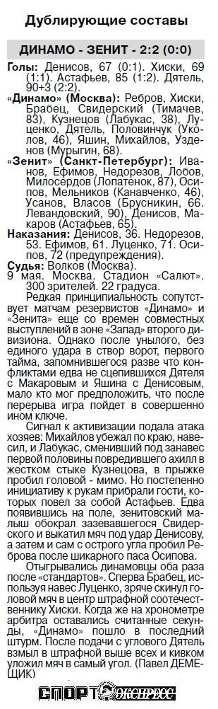 Динамо (Москва) - Зенит (Санкт-Петербург) 7:1