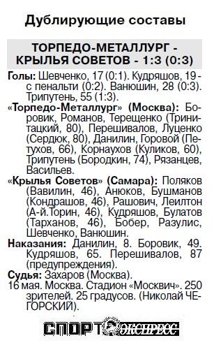 Торпедо-Металлург (Москва) - Крылья Советов (Самара) 3:0