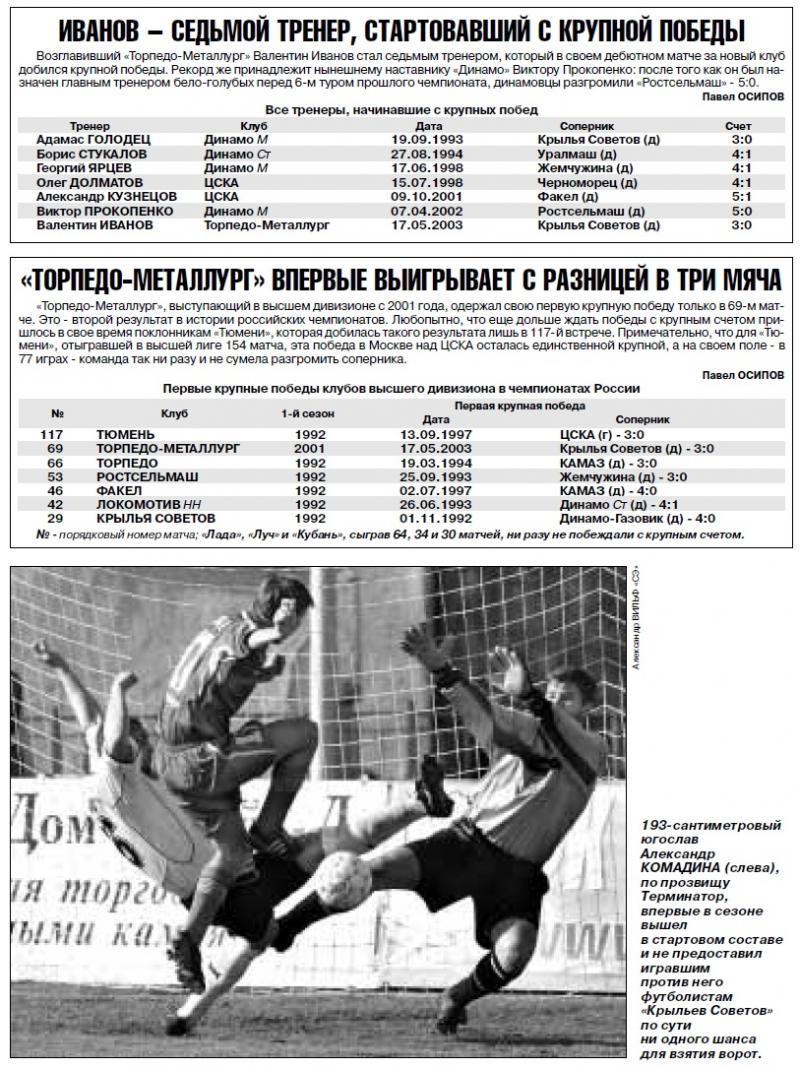 Торпедо-Металлург (Москва) - Крылья Советов (Самара) 3:0. Нажмите, чтобы посмотреть истинный размер рисунка