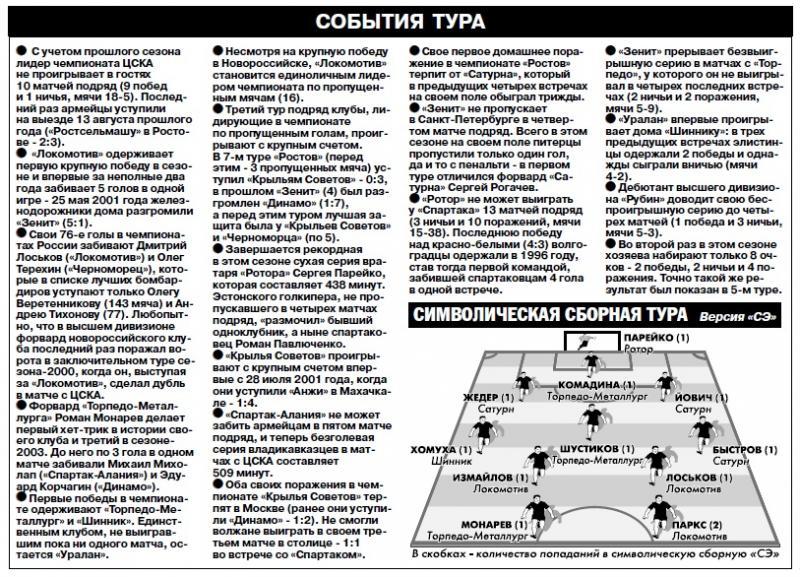 Динамо (Москва) - Рубин (Казань) 0:0. Нажмите, чтобы посмотреть истинный размер рисунка