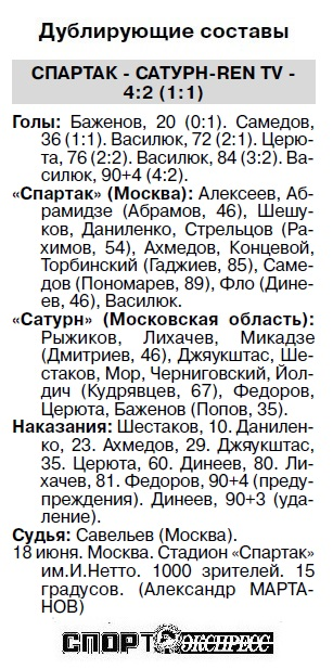 Спартак (Москва) - Сатурн-Ren TV (Раменское) 0:1
