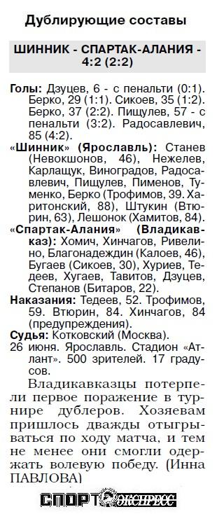 Шинник (Ярославль) - Спартак-Алания (Владикавказ) 2:0
