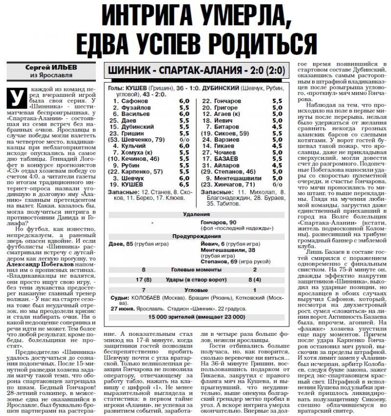 Шинник (Ярославль) - Спартак-Алания (Владикавказ) 2:0. Нажмите, чтобы посмотреть истинный размер рисунка