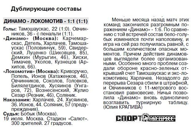 Динамо (Москва) - Локомотив (Москва) 1:1