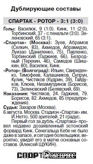 Спартак (Москва) - Ротор (Волгоград) 3:2