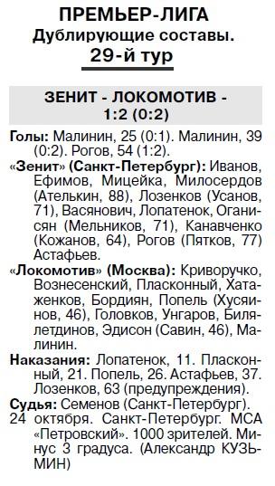 Зенит (Санкт-Петербург) - Локомотив (Москва) 0:0