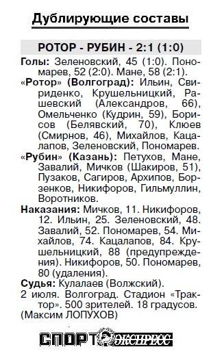 Ротор (Волгоград) - Рубин (Казань) 0:1