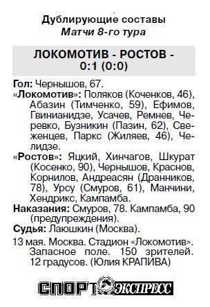 Локомотив (Москва) - Ростов (Ростов-на-Дону) 4:0