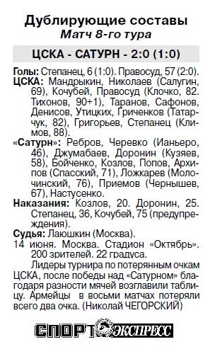 ЦСКА (Москва) - Сатурн (Раменское) 1:0