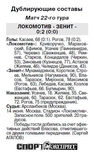 Локомотив (Москва) - Зенит (Санкт-Петербург) 0:0