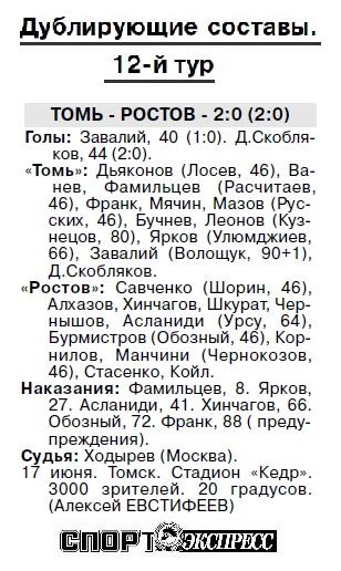 Томь (Томск) - Ростов (Ростов-на-Дону) 1:2