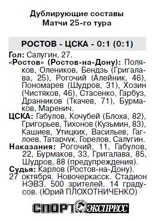Ростов (Ростов-на-Дону) - ЦСКА (Москва) 1:2