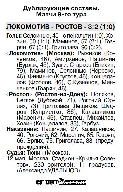 Локомотив (Москва) - Ростов (Ростов-на-Дону) 2:0