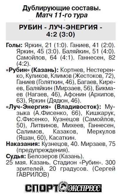 Рубин (Казань) - Луч-Энергия (Владивосток) 3:0