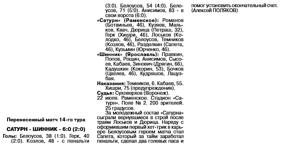 Сатурн (Раменское) - Шинник (Ярославль) 4:0. Нажмите, чтобы посмотреть истинный размер рисунка