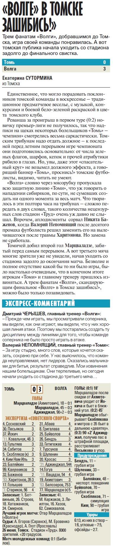 Томь (Томск) - Волга (Нижний Новгород) 0:3