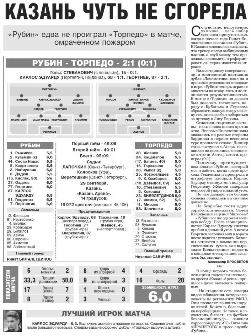 Рубин (Казань) - Торпедо (Москва) 2:1. Нажмите, чтобы посмотреть истинный размер рисунка