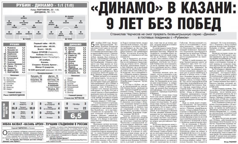 Рубин (Казань) - Динамо (Москва) 1:1. Нажмите, чтобы посмотреть истинный размер рисунка