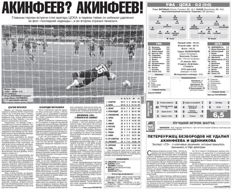 Уфа (Уфа) - ЦСКА (Москва) 0:2. Нажмите, чтобы посмотреть истинный размер рисунка