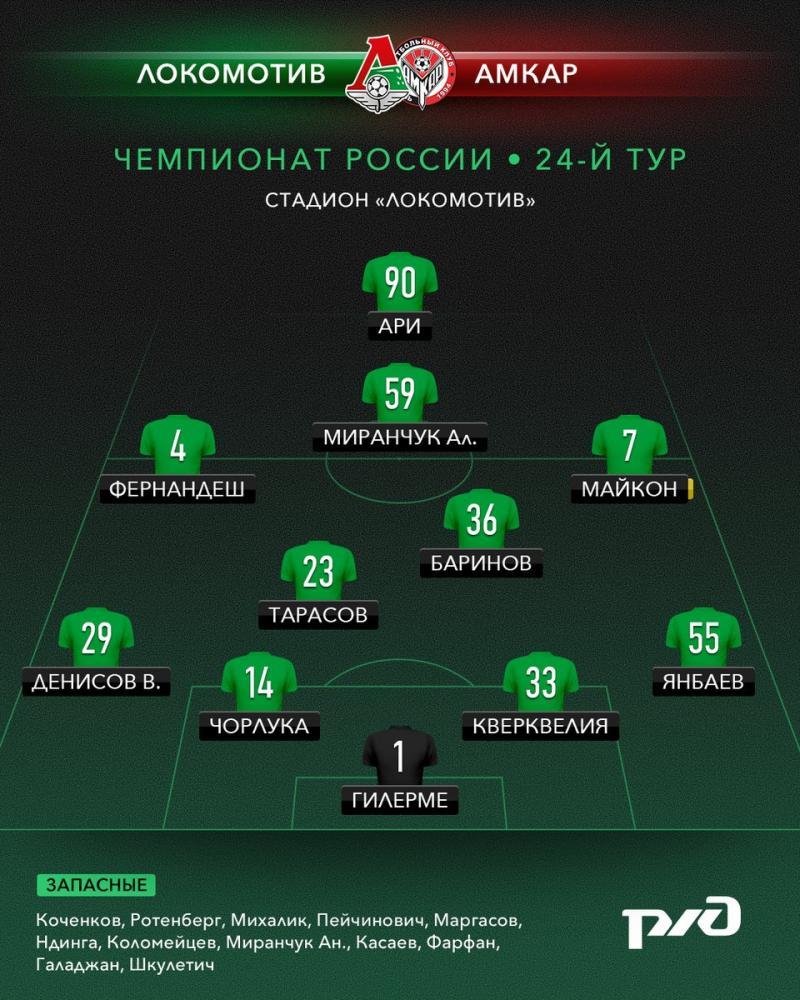 Локомотив (Москва) - Амкар (Пермь) 3:3. Нажмите, чтобы посмотреть истинный размер рисунка