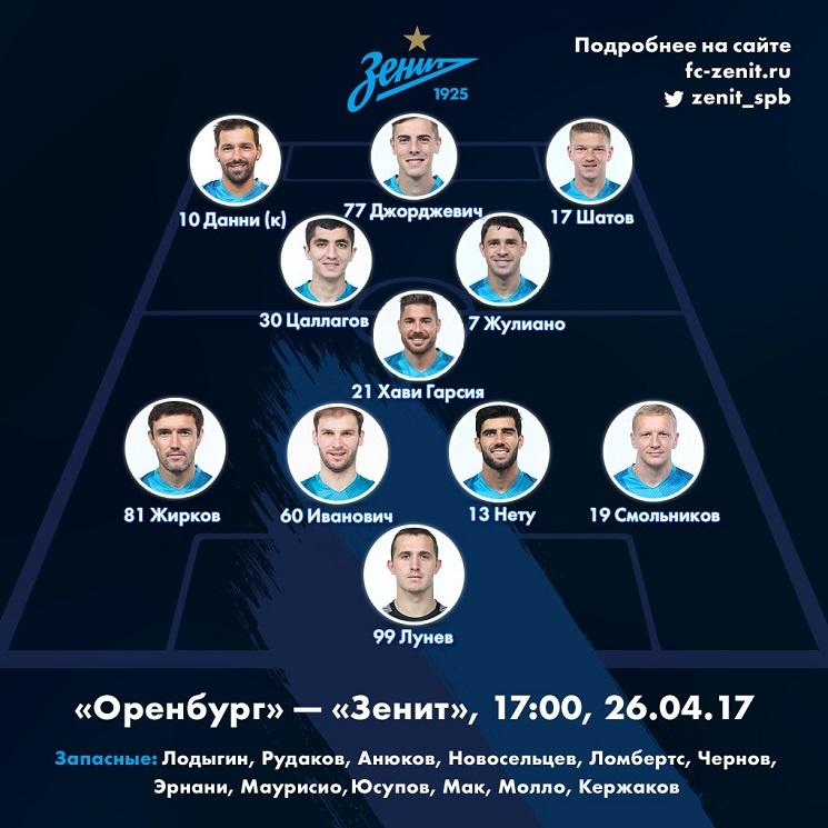Оренбург (Оренбург) - Зенит (Санкт-Петербург) 0:1