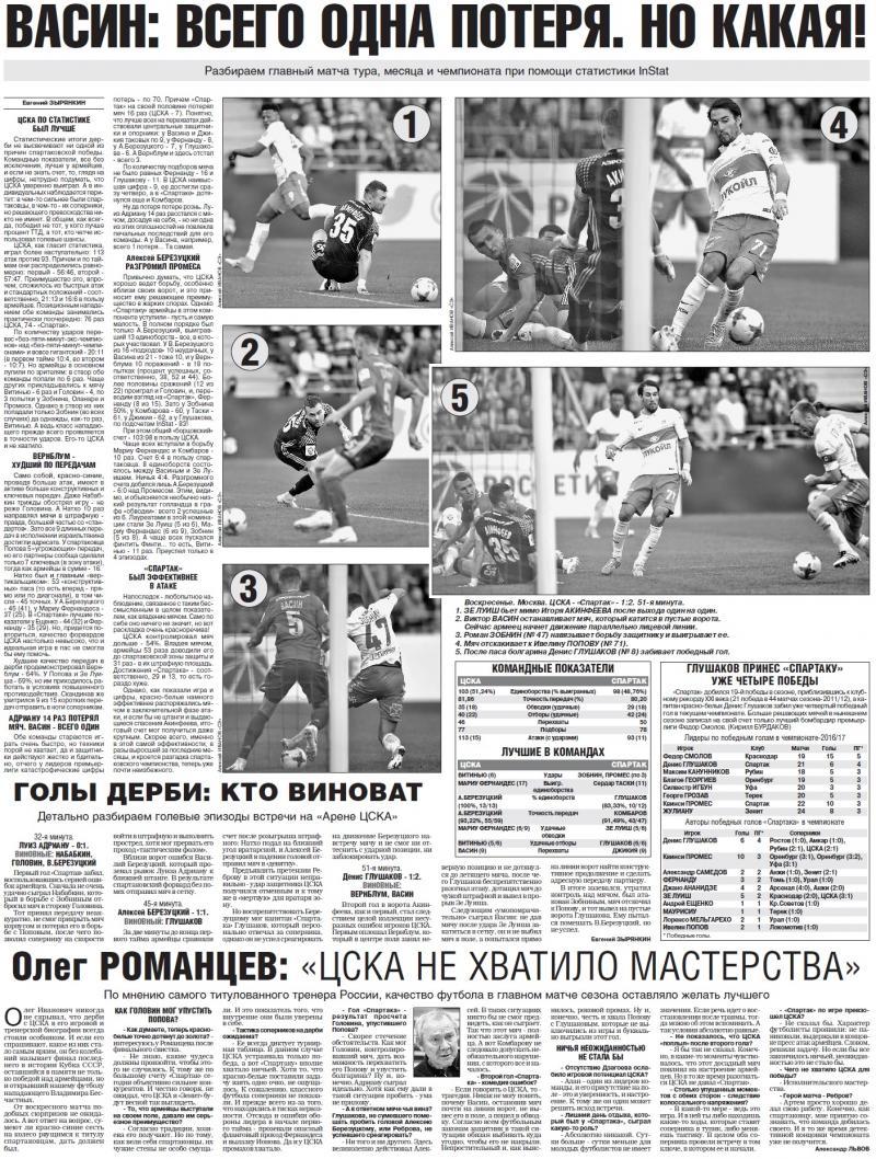 ЦСКА (Москва) - Спартак (Москва) 1:2. Нажмите, чтобы посмотреть истинный размер рисунка