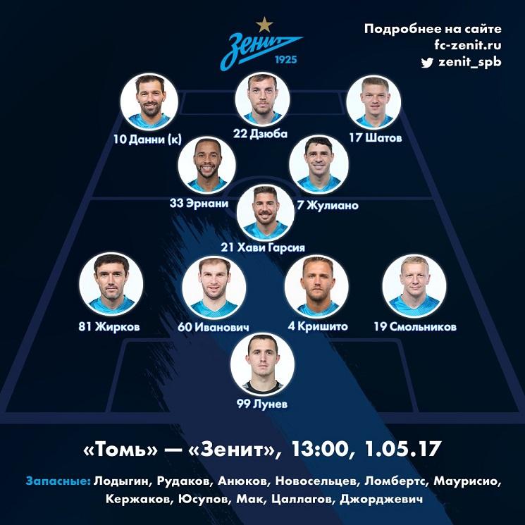 Томь (Томск) - Зенит (Санкт-Петербург) 0:2