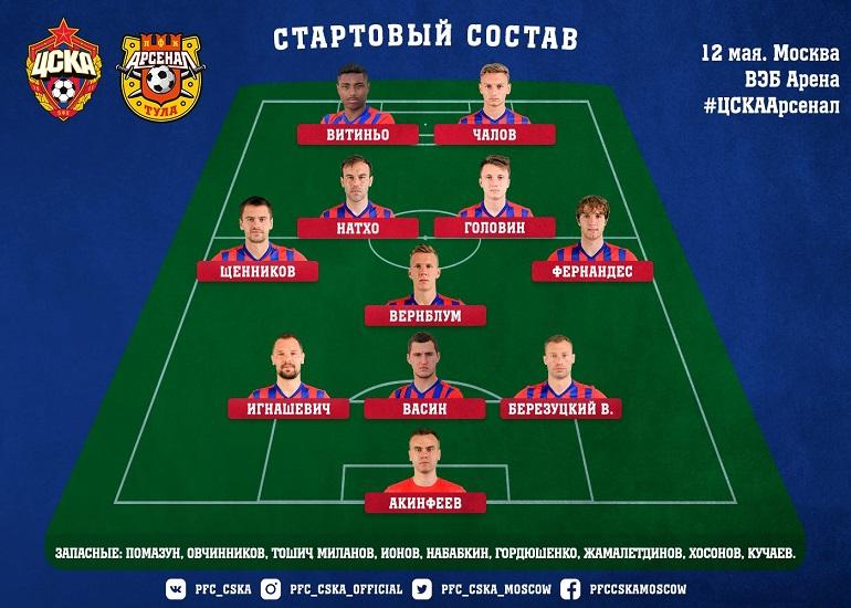 ЦСКА (Москва) - Арсенал (Тула) 3:0