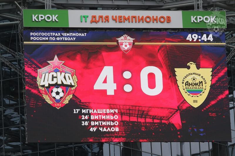 ЦСКА (Москва) - Анжи (Махачкала) 4:0. Нажмите, чтобы посмотреть истинный размер рисунка