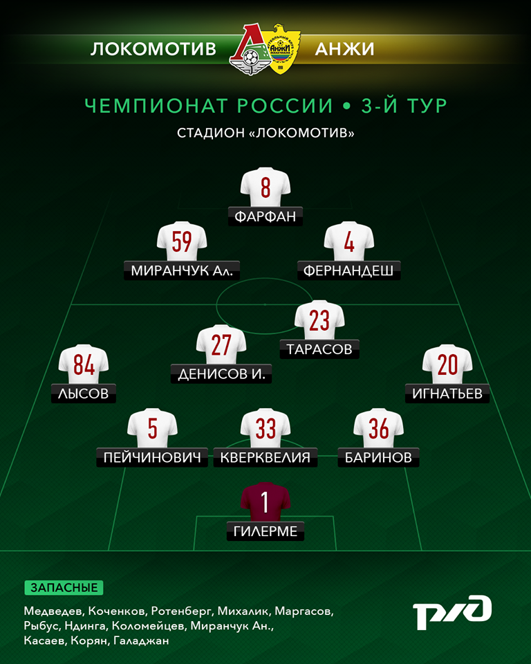 Локомотив (Москва) - Анжи (Махачкала) 1:0