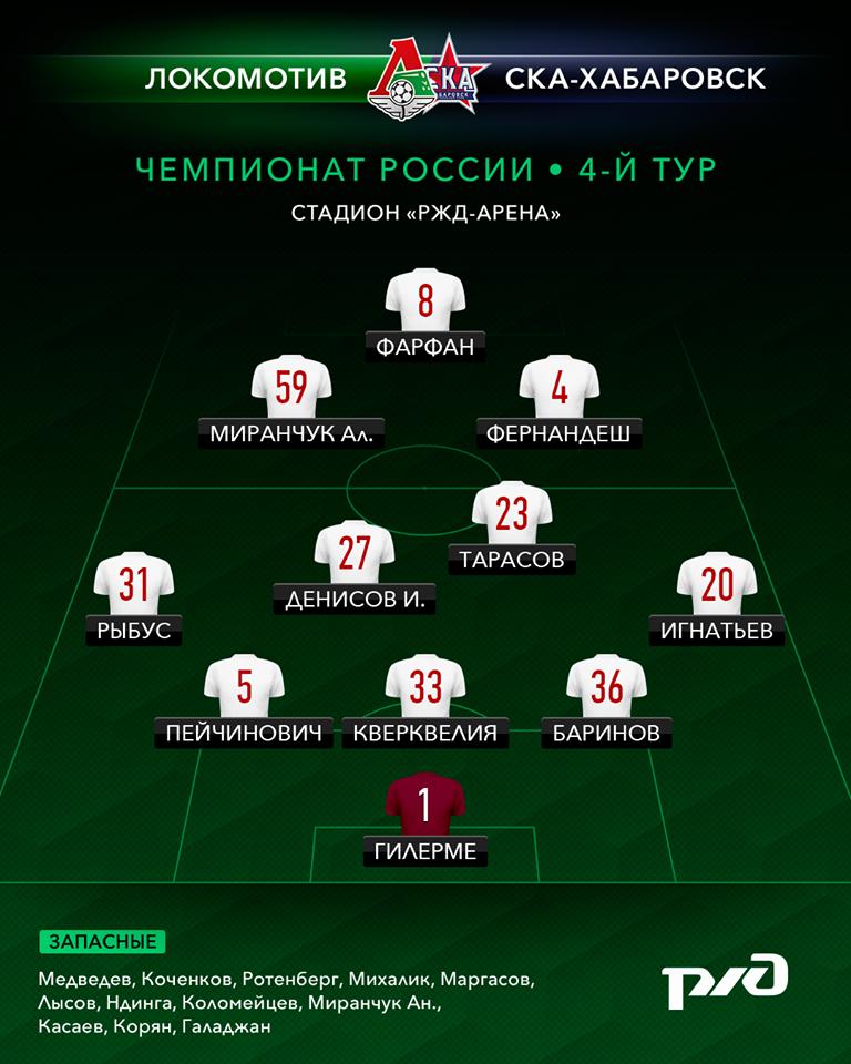 Локомотив (Москва) - СКА-Хабаровск (Хабаровск) 1:0